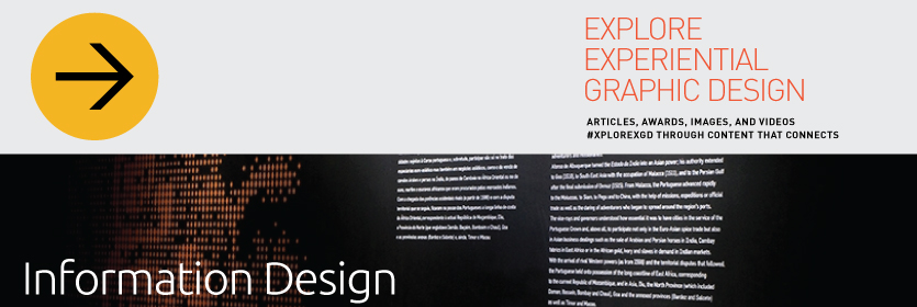 Explore Experiential Graphic Design Information Design