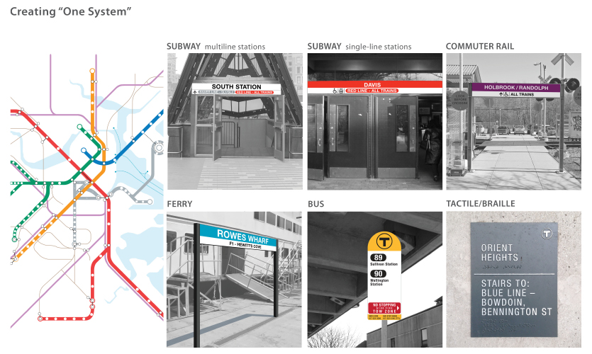 The design team undertook a comprehensive redesign of wayfinding to create a unified signage system linking all modes of transit (image: signs at various transit stations)