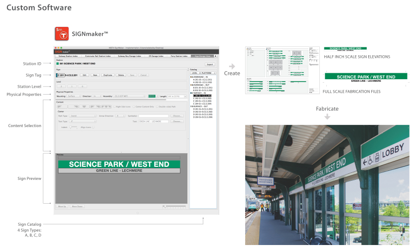 An innovative, menu-driven software application that enables automatic generation of correct, consistent signage (image: software interface)