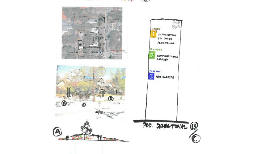 signage concepts