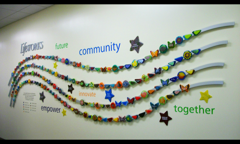 donor recognition projects say thank you with style