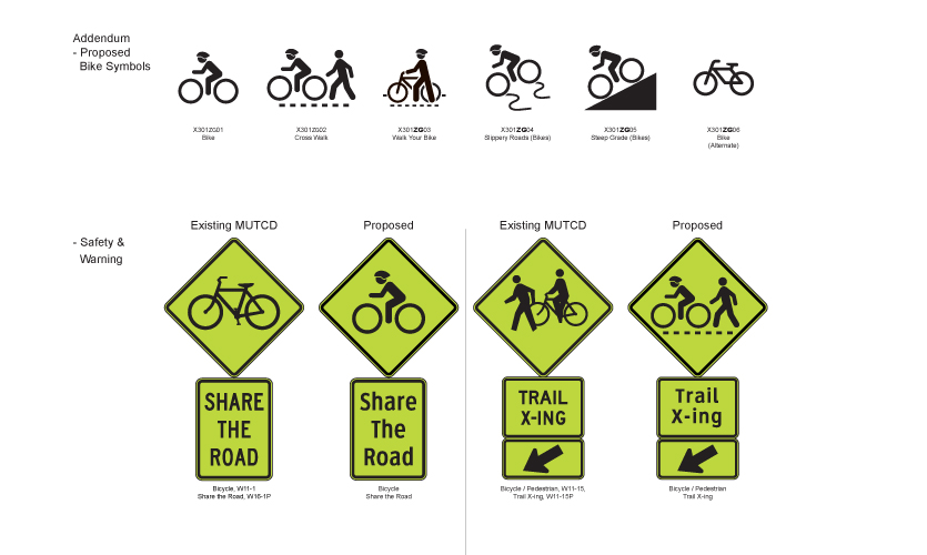 Official Signs Icons 3signing Bicycle Facilities Segd