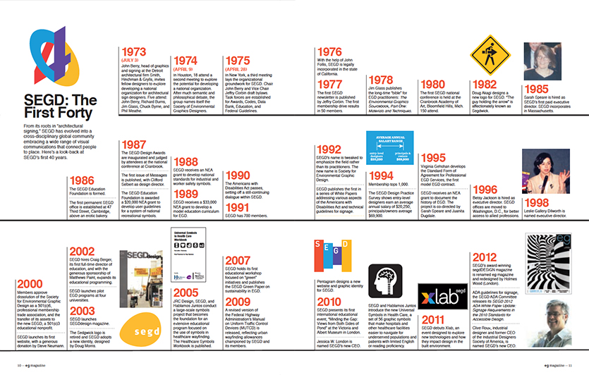 SEGD History The First Fourty Years