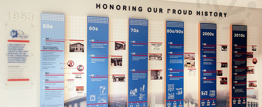 12-Point SignWorks Heritage Wall Display