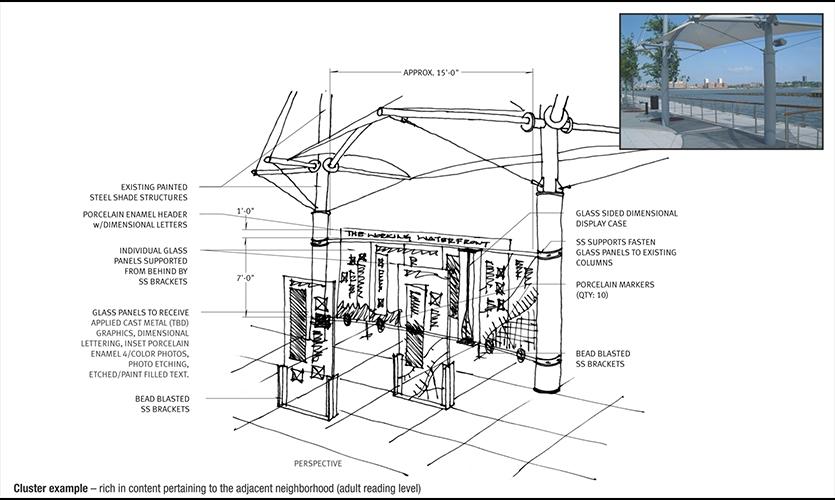 Cluster Example, Hudson River Park, Hudson River Park Trust, Emphas!s Design