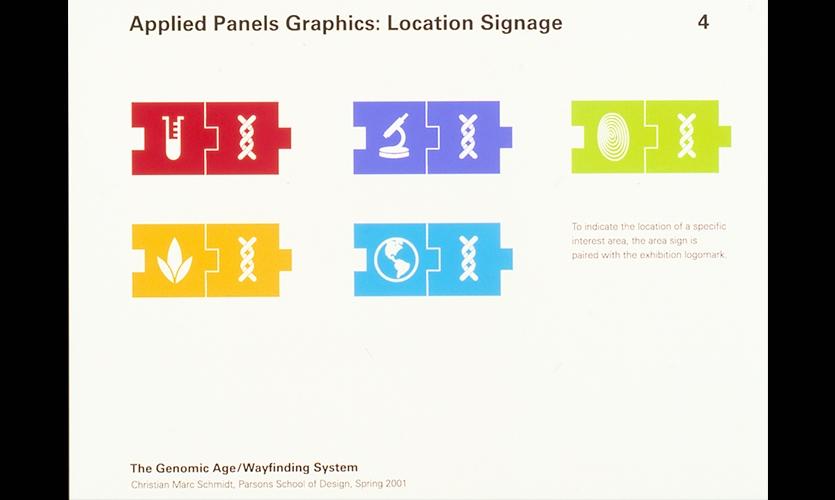 Applied Panels Graphics: Location Signage, The Genomic Age, Parsons School of Design, Christian Marc Schmidt