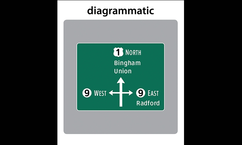 Diagrammatic, From Signs to Minds, Wayfinding Design and Mental Maps