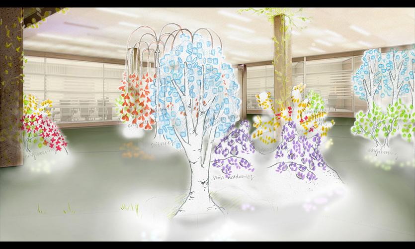 Figure 1. Resource Garden installation mockup