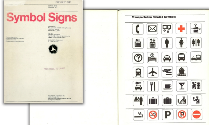 Fig. 4. First edition of Symbol Signs by DOT/AIGA
