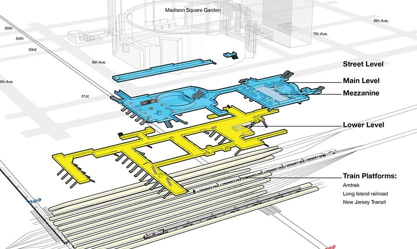 The New York Penn Station Atlas