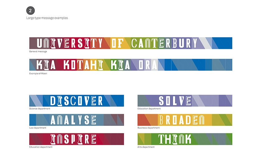 University of Canterbury Temporary Hoarding