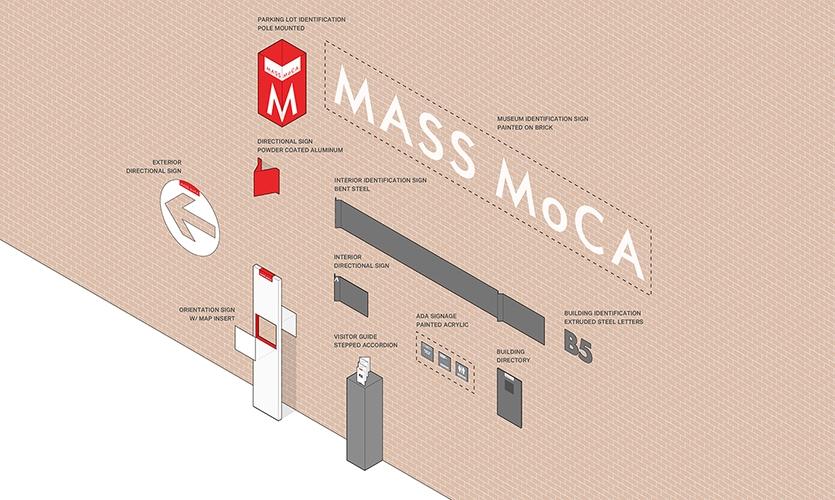 Wayfinding Massachusetts Museum of Contemporary Art