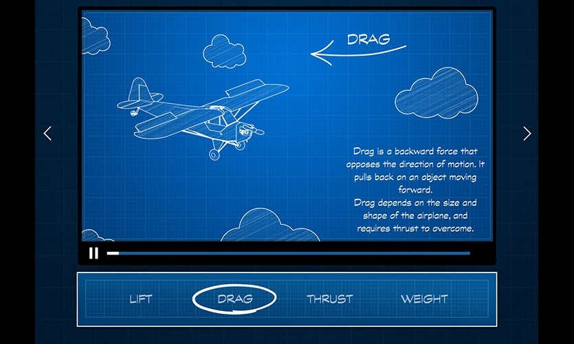 Digital media design also relied on the blueprint and aviation theming, which allowed the on-screen visitor experience to thematically parallel the physical setting.