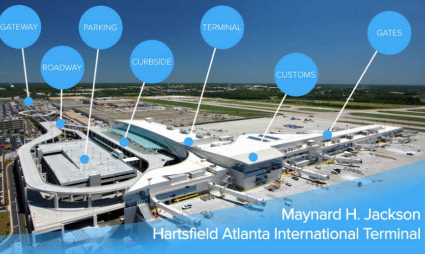 At Hartsfield Atlanta International Airport, the wayfinding scope of work touched on every segment of the customer journey, from gateway to gate.