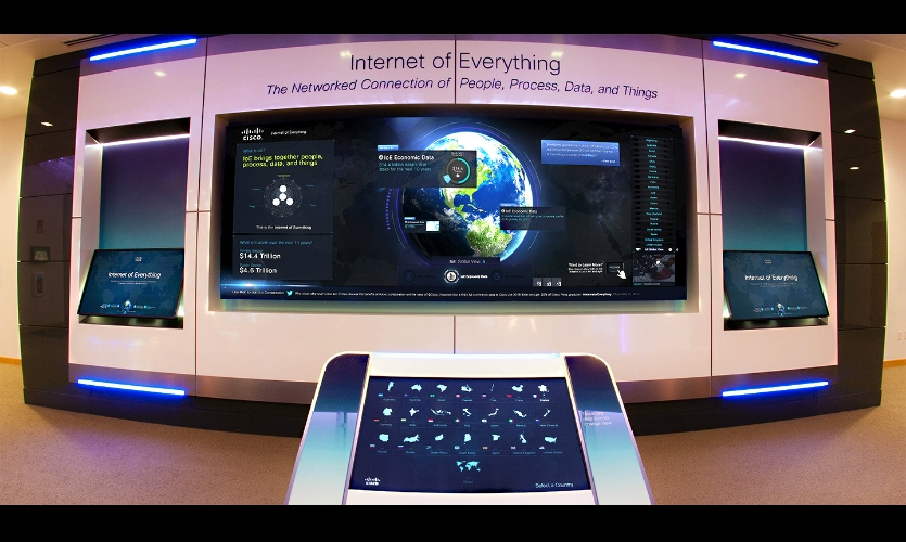 For Cisco, the Internet of Everything installation tells the complex story of how connected people, data, devices, and processes is creating a $19 trillion dollar opportunity for global businesses.