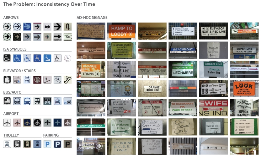 Over time, the MBTA evolved many different ways of communicating graphically (image: ad-hoc signs)