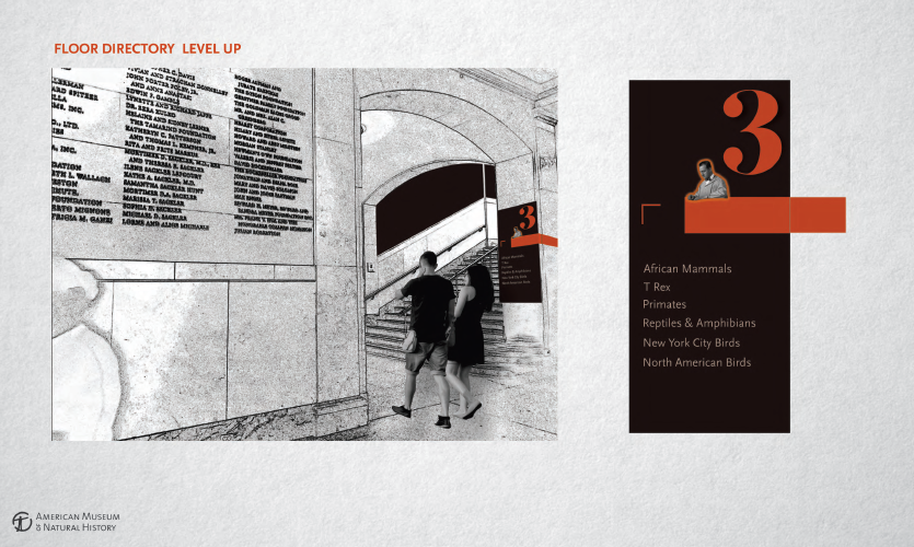 Floor 2 directory (work of Anvita Trivedi)