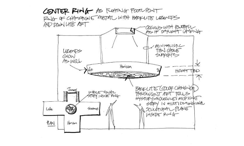 Detailed sketches not only capture the tone and language of the brand message, but record key fabrication details.