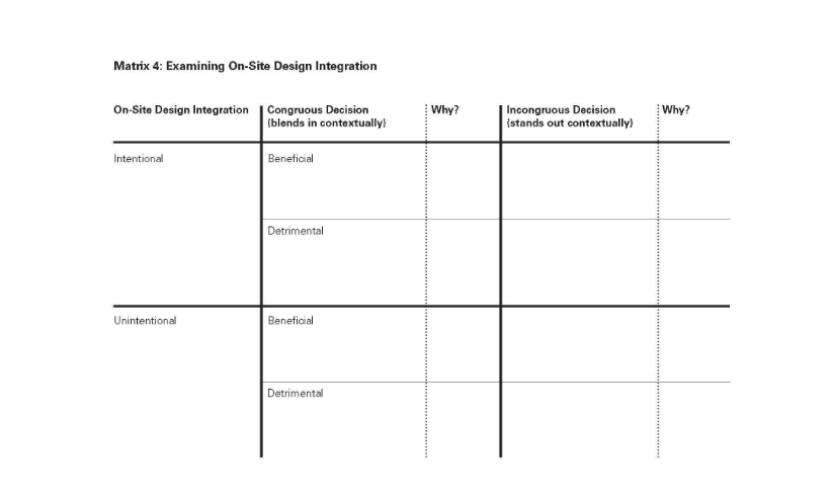 Matrix 4. Examining On-Site Design Integration