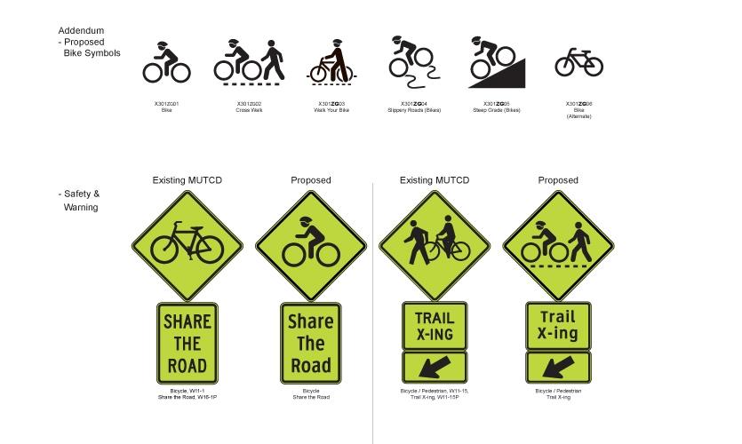 Existing MUTCD and Proposed Symbols and Safety & Warning Signs
