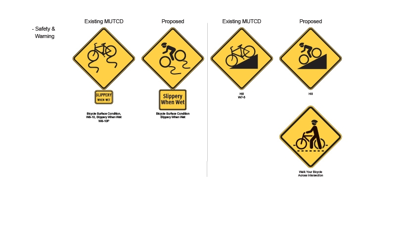 Existing MUTCD and Proposed Safety & Warning Signs