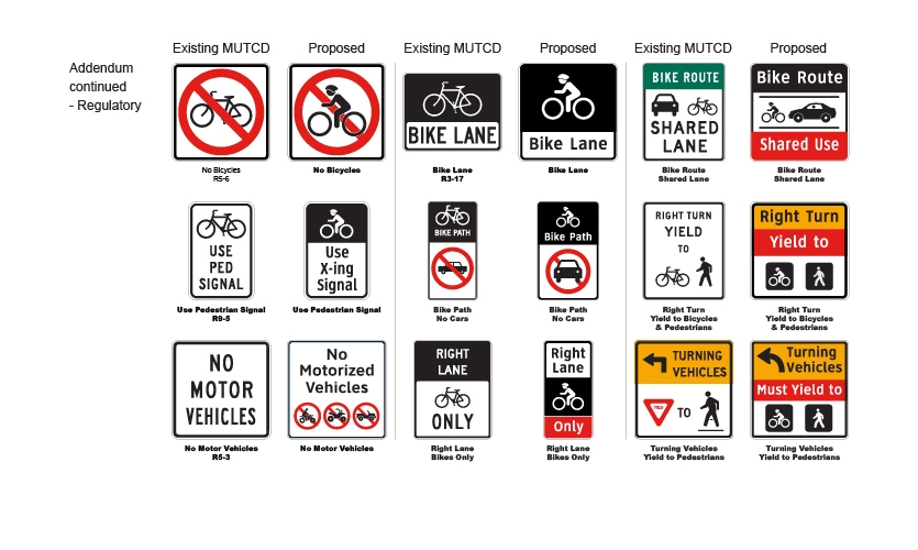 Existing MUTCD and Proposed Regulatory Signs