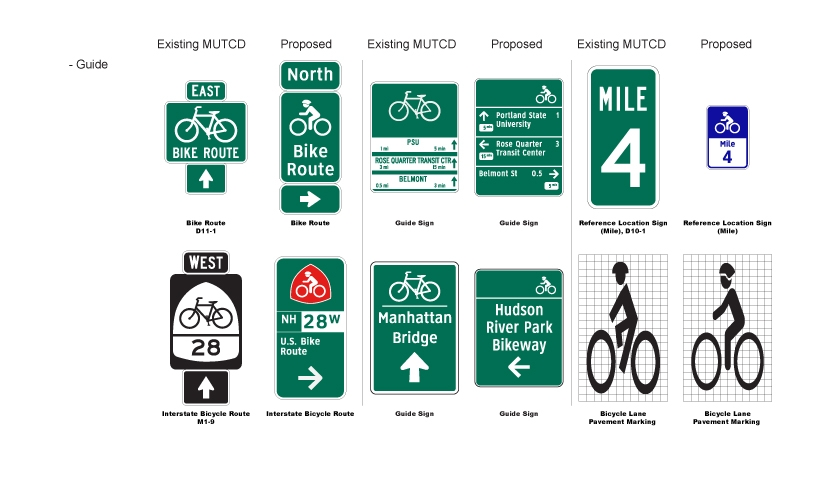 Existing MUTCD and Proposed Guide Signs