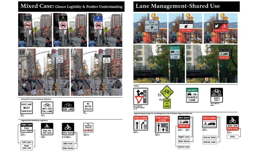 2011 Presentation Material, Courtesy of the Working Group for Signing Bicycle Facilities