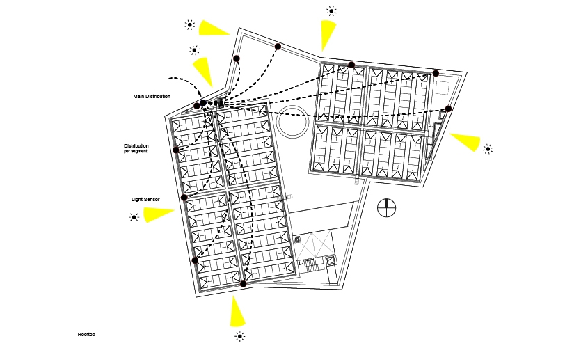 Diagram from Rooftop