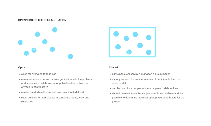 Fig. 3a. Open and closed models of collaboration