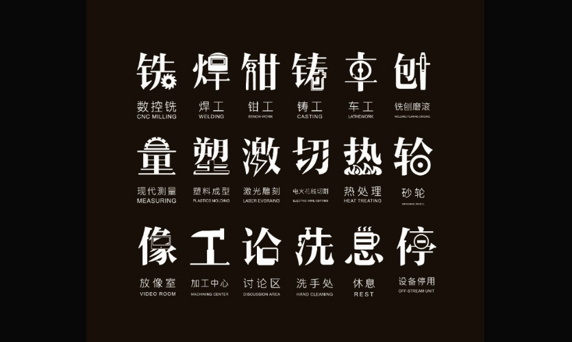 Symbols are hybrids of Chinese characters and icons that represent functional areas.