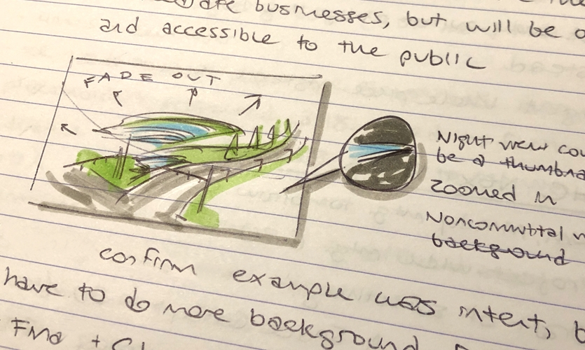 I prefer to map out presentations by doodle.