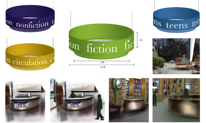 Fig. 16. District Library (Emma Reaney, Katie Heit, Nathalia Silvestre, Marykate Green); Collaborative product development
