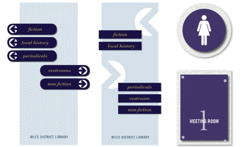 Fig. 20. District Library (Emma Reaney, Katie Heit, Nathalia Silvestre, Marykate Green)