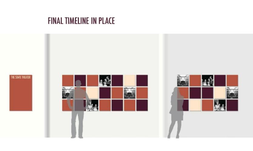 Fig 2. The State (Nathalia Silvestre, Shannon Sullivan, Eileen Murphy, Brooke Turrell)