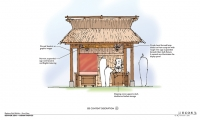 Plan Illustration, Asian Tropics Exhibit Master Plan, Denver Zoo, ECOS Communications