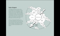 Topics Diagram, Ohio & Erie National Heritage Canalway Communications, Cloud Gehshan Associates