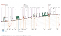Parkwide Interpretive Plan, Hudson River Park, Hudson River Park Trust, Emphas!s Design