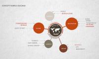 Concept bubble diagram (work of Anvita Trevedi)