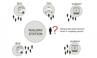 Fig. 2. Due to the fear of getting lost or losing time, some commuters may elect to take public transportation.