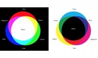 RGB versus CMYK colorspace