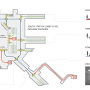 Accurate signing of accessible, ambulatory and combined paths is determined by each station's unique set of pathways and decision points (image: drawing of pathways)