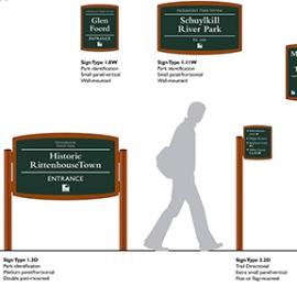 Fairmount Park Master Signage, Fairmount Park Commission, Center City District, Cloud Gehshan Associates