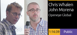 Chris Whalen and John Morena - Content with Image, Type, and Video