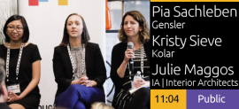 Pia Sachleben, Julie Maggos, Kristy Sieve: Dialogue - People Dynamics