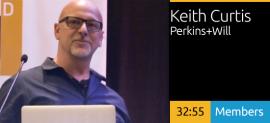 Keith Curtis - Transforming Brand Experiences through Digital Engagement