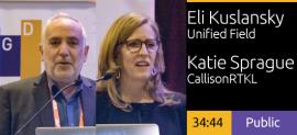 Eli Kuslansky & Katie Sprague - Reflecting Workplace Culture through Branded Environments