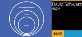 Mindset First, Process Second: Experimentation Creating Opportunity, David Schwarz,