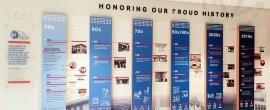 12-Point SignWorks Heritage Wall Display