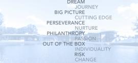 Image: Lee Skolnick Blog- Leadership